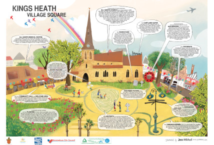 Kings Heath Village Square interpretation panel